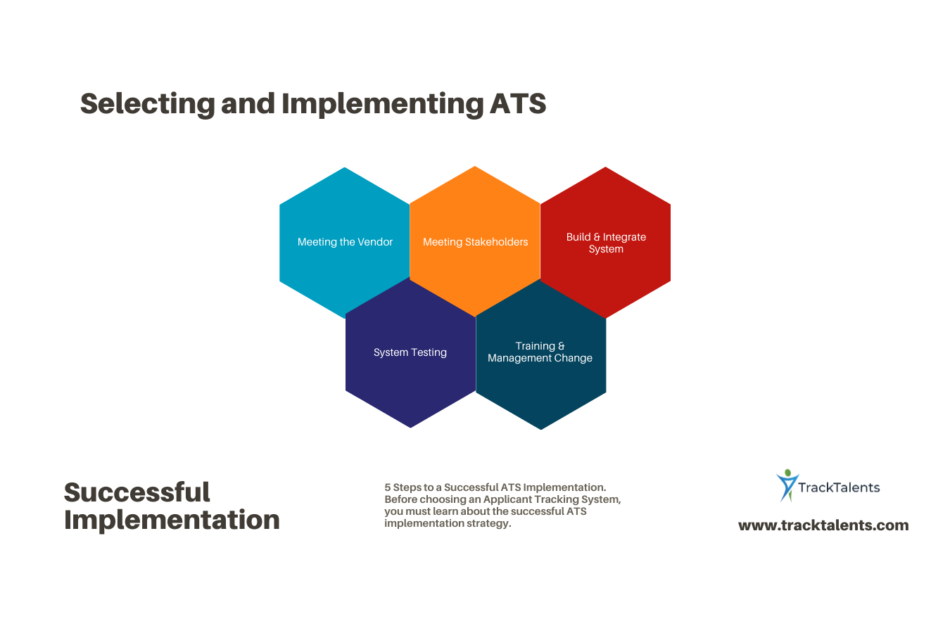 Successful ATS Implementation